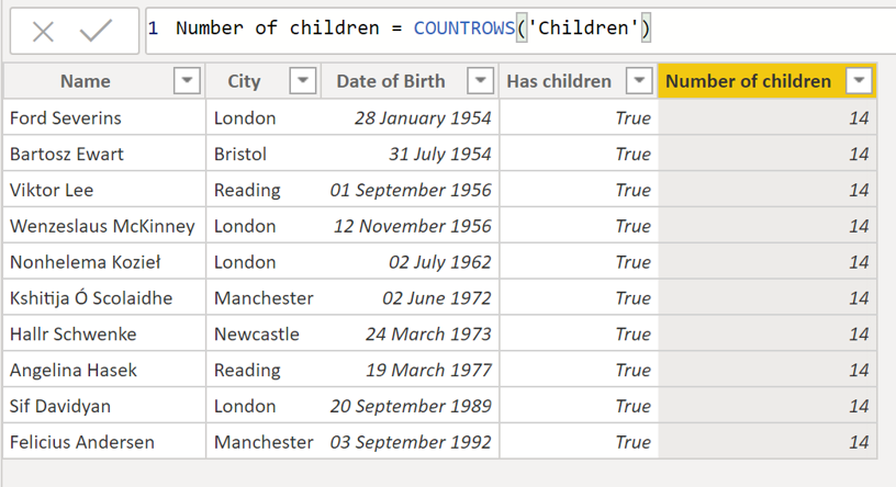 Number of children = COUNTROWS(Children). Each row shows 14.