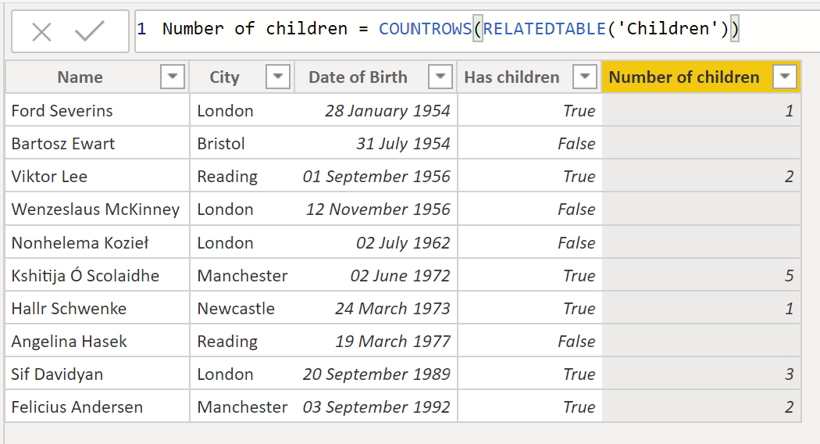 Using RELATEDTABLE in calculation. Number of children by parent in correct.