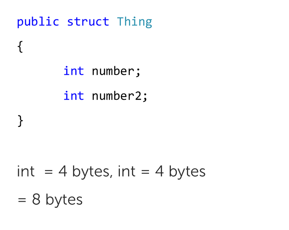 Showing a thing class containing two integers - 8 bytes.