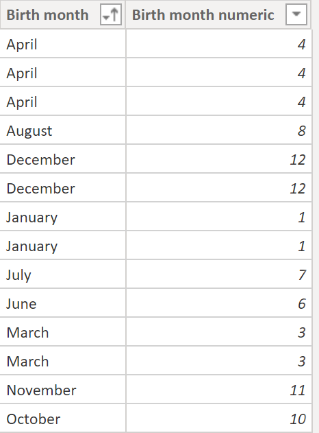 Additional month number column added.