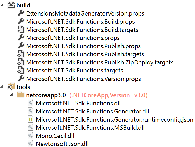 Contents of the Functions SDK NuGet package as shown by the NuGet Package Explorer