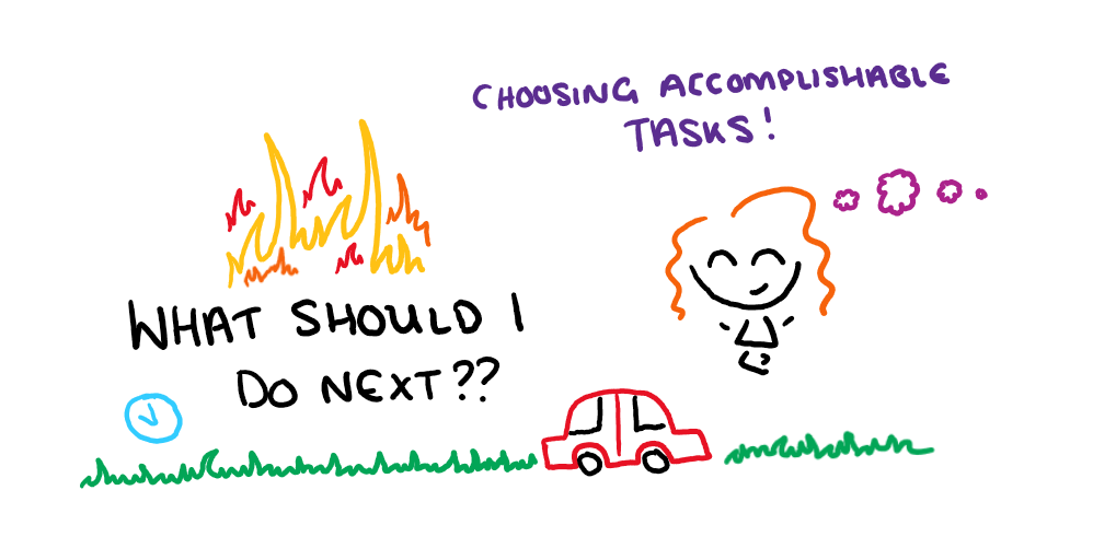 What should I do next? - How to choose accomplishable tasks