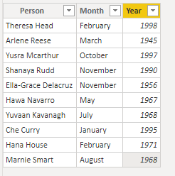 People table containing birth month and year.