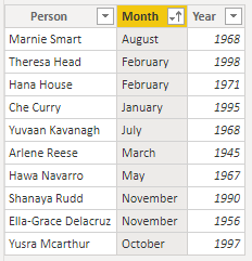 People table sorted by month. Months out of order.
