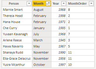 People table with MonthNumber column.