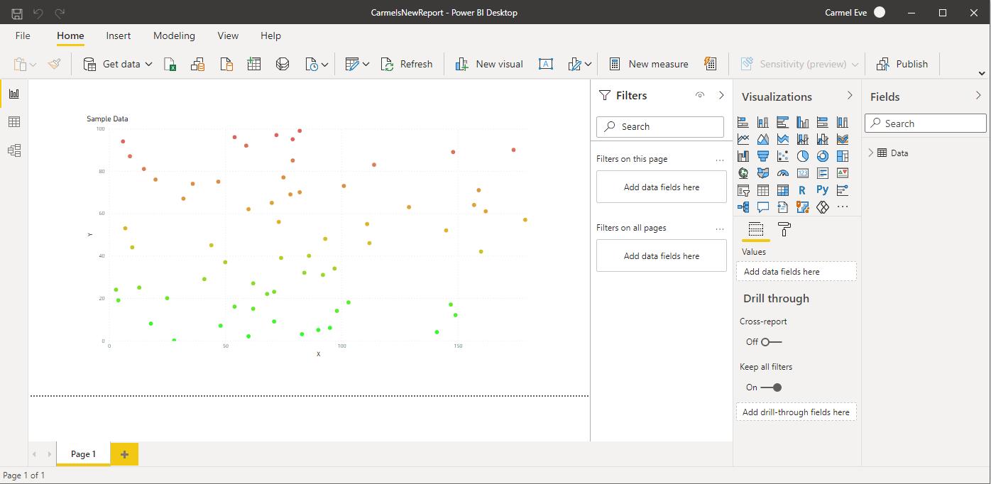 Sample report showing scatter plot in Power BI desktop.