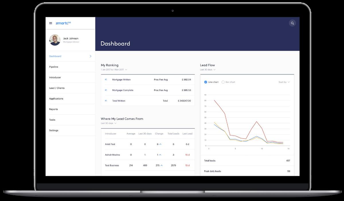 Smartr 365 Leadflow