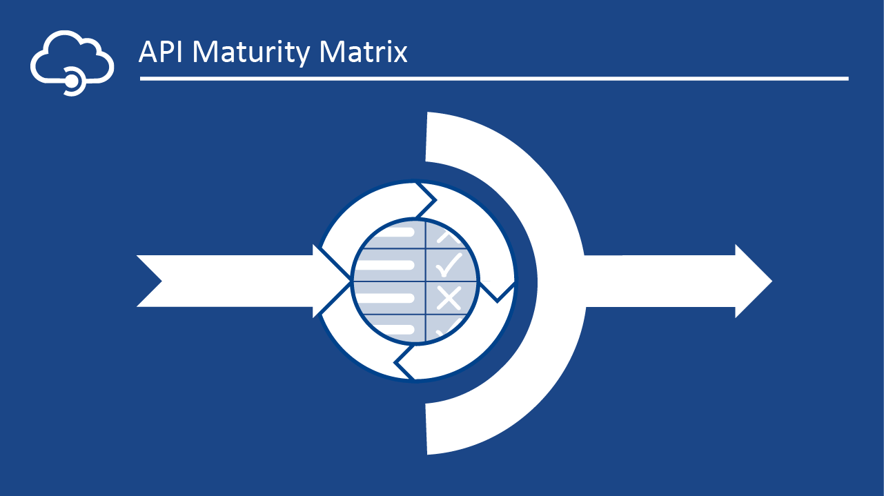 API Maturity Matrix
