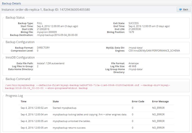 MySQL Backup details