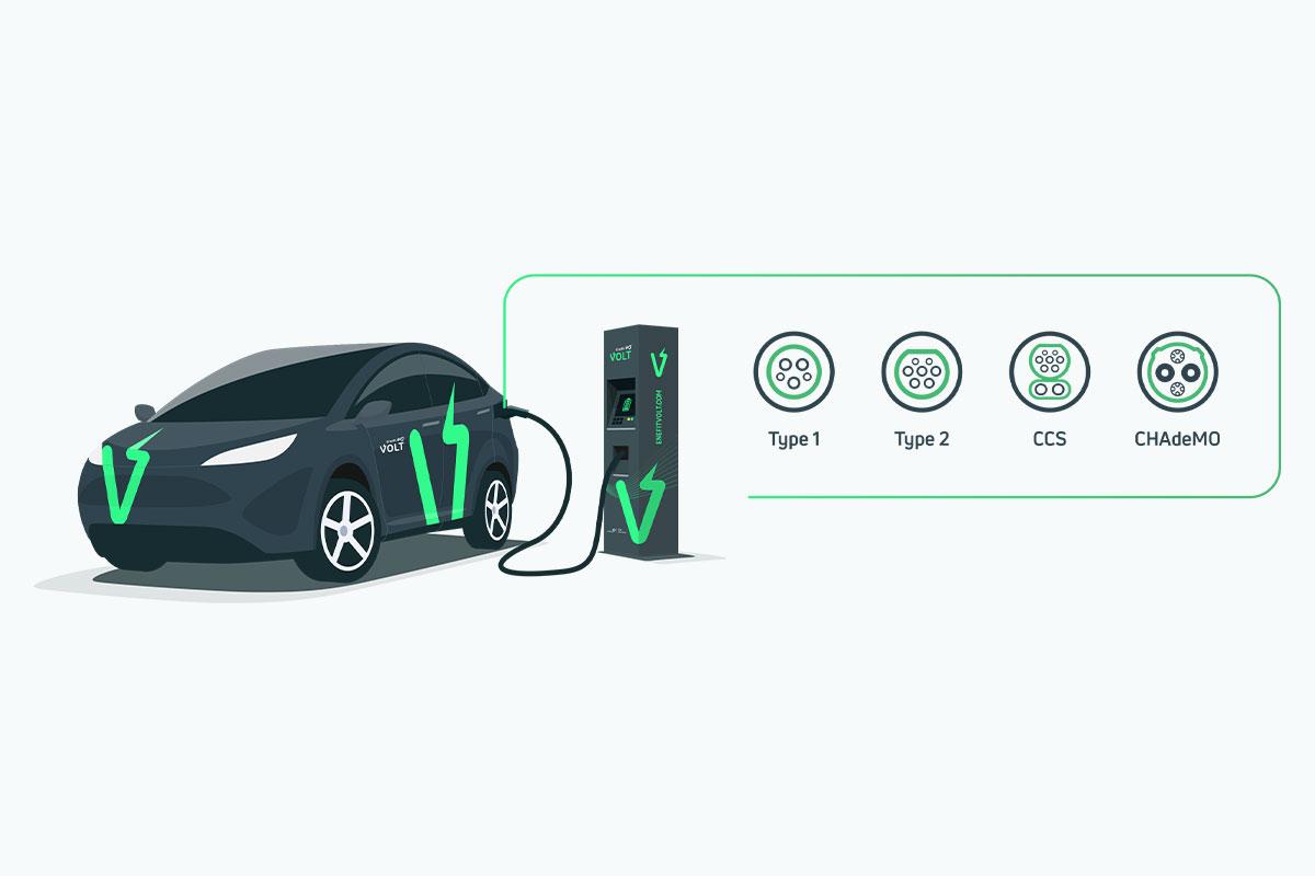 Millised elektriauto laadimispistikud on olemas?