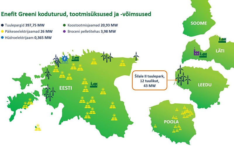 Enefit Green is going to build its largest wind farm in Lithuania