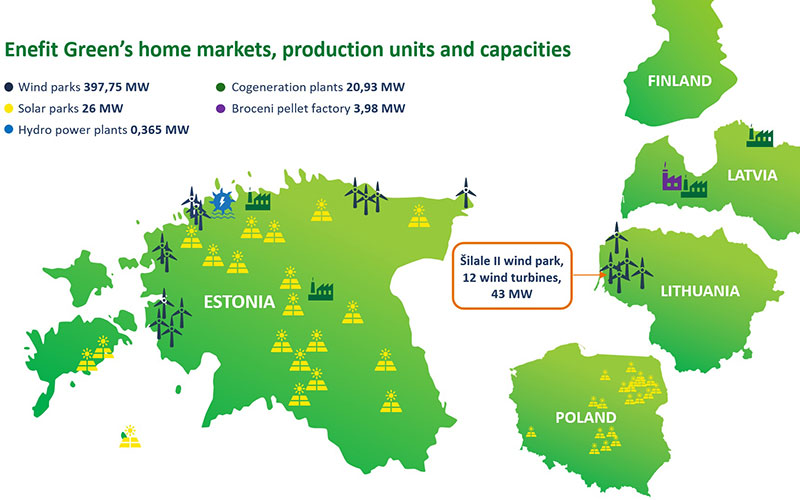 Enefit Green is going to build a new wind park in Lithuania