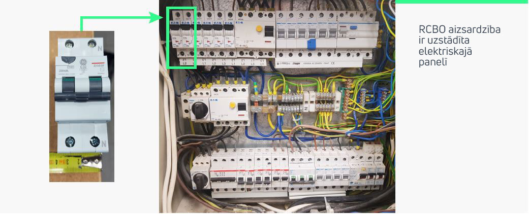 RCBO aizsardzība ir uzstādīta elektriskajā panelī