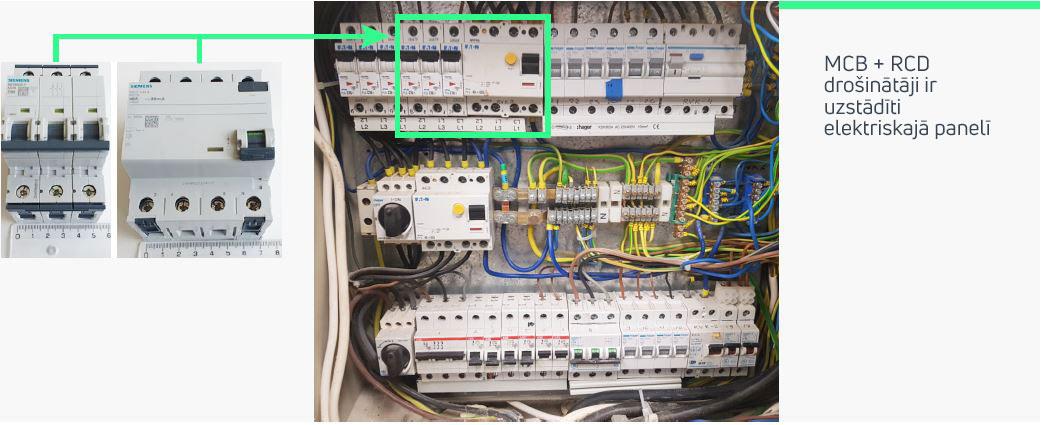 MCB + RCD drošinātāji ir uzstādīti elektriskajā panelī