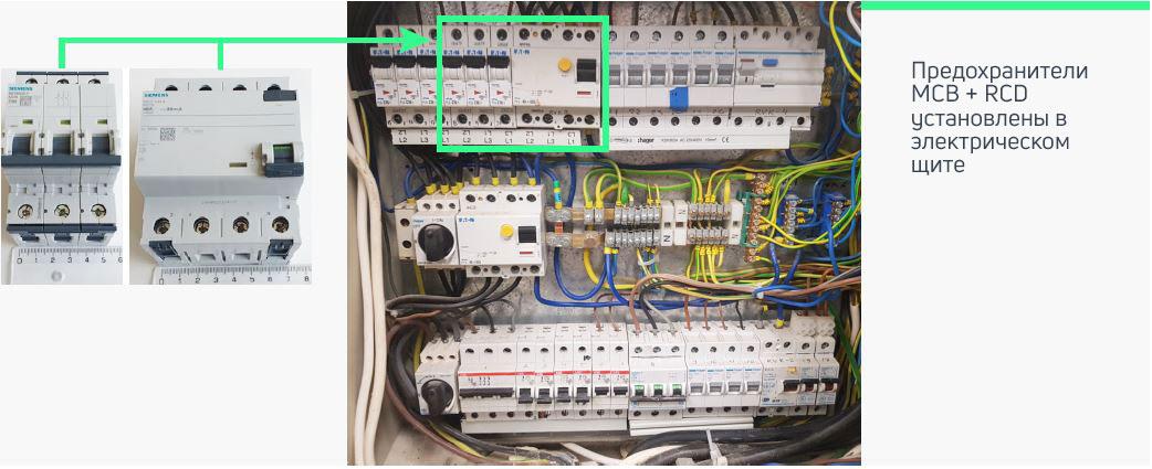 Предохранитель в щите для трехфазного зарядного устройства мощностью 11 кВт или 22 кВт