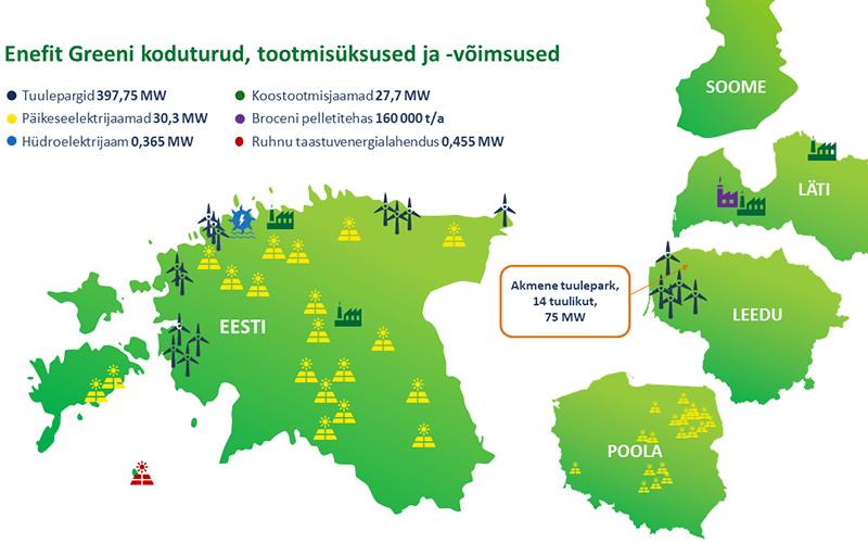 Enefit Green ehitab Leetu oma suurima tuulepargi