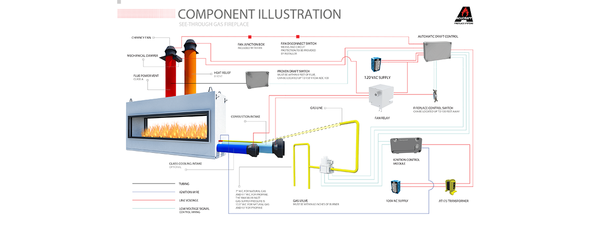 see-through gas fireplace component illustration
