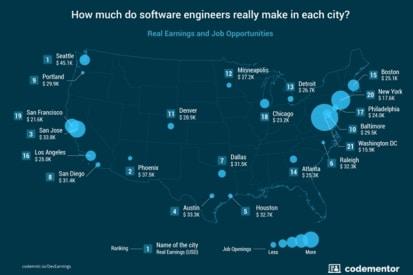 The Best Engineering Jobs for Engineers | ENGINEERING com
