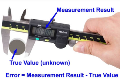 An Introduction to Metrology and Quality in Manufacturing