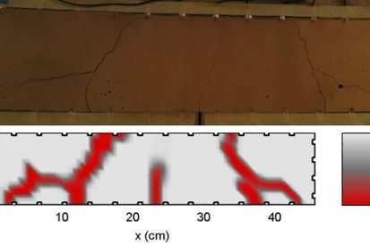 How to calculate the parameter in Concrete Damage Plasticity