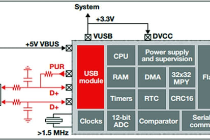MCU Development Kits & Plug-In Modules > ENGINEERING com