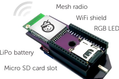 Medical Sensor Shield for Arduino and Raspberry Pi > ENGINEERING com