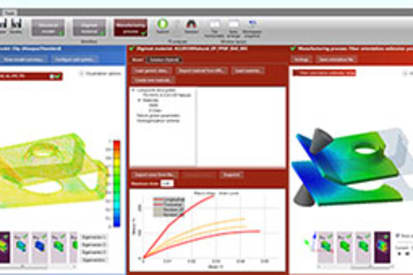 FEA Analysis and Predicting the Performance of 3D Printing