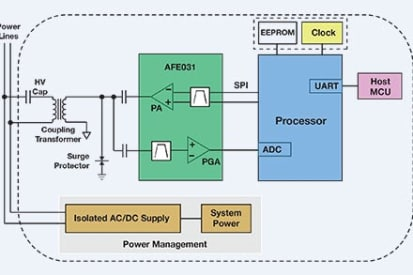 New Industrial Microcontroller Reduces, Space, Power