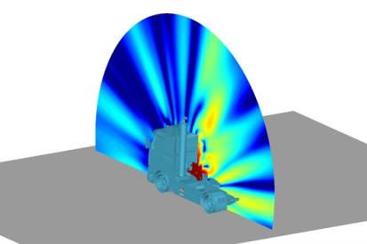 Actran 2018 Improves Efficiency Of Large Aero Acoustics Simulations Engineering Com