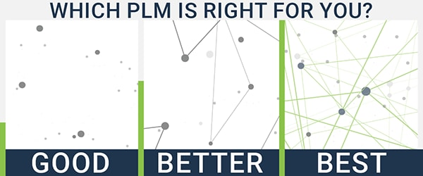 traditional plm solutions fail to integrate across an increasingly  splintered software landscape, and businesses can't or won't spend the  money to buy into