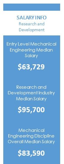 What You Need to Know About Entry-Level Mechanical Engineering Jobs