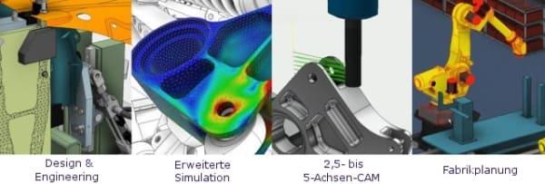 Autodesk's CAD-User bekommen CAE und CAM gleich mitgeliefert – kostenlos