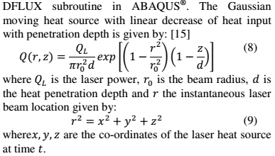 Moving Heat Flux (laser) - From the simplest example - DFLUX