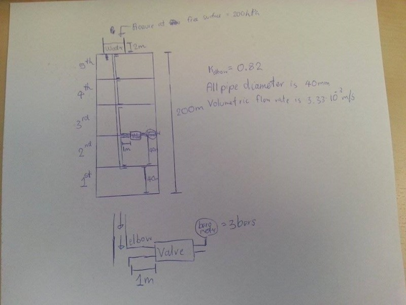Pressure inside pipe, high rise building - Pipelines, Piping