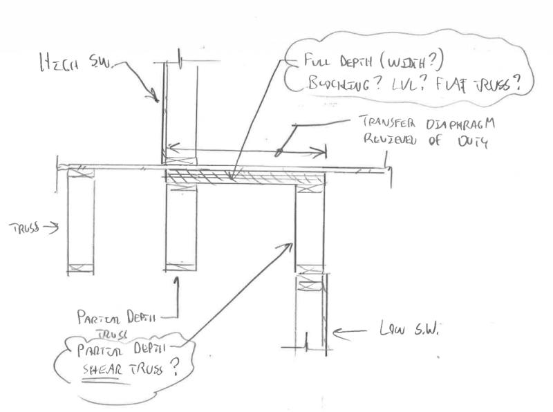 Lfrs Podium Construction Wood On Concrete Masonry