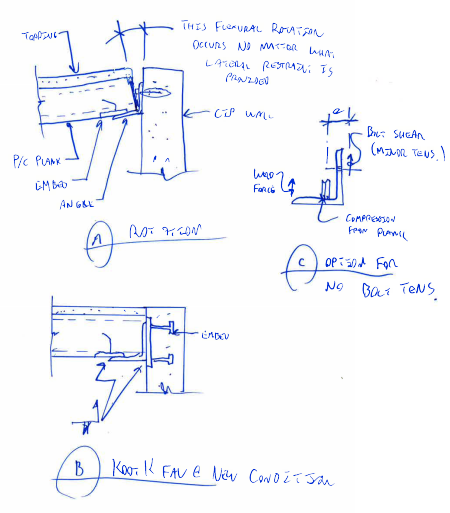 steel angle ledger