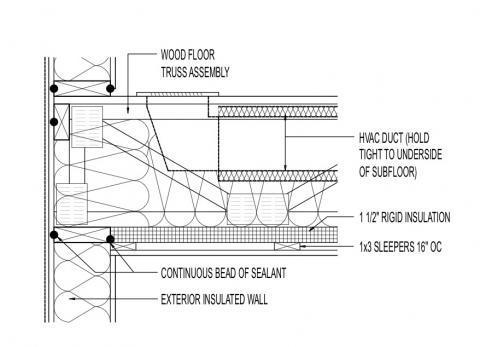 Wood Framed Building Diaphragm Chord Forces Structural