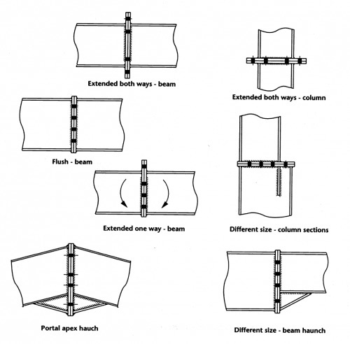 Splicing I Beams Structural Engineering Other Technical