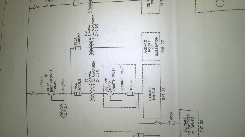 Ground Fault Interupter On 3 Wire 480 System