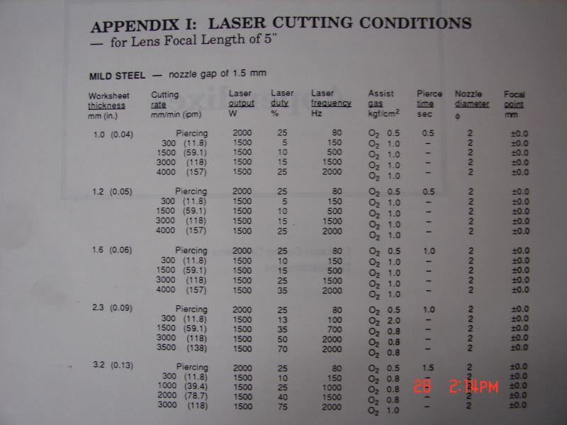 Help with cutting parameters - Laser engineering - Eng-Tips