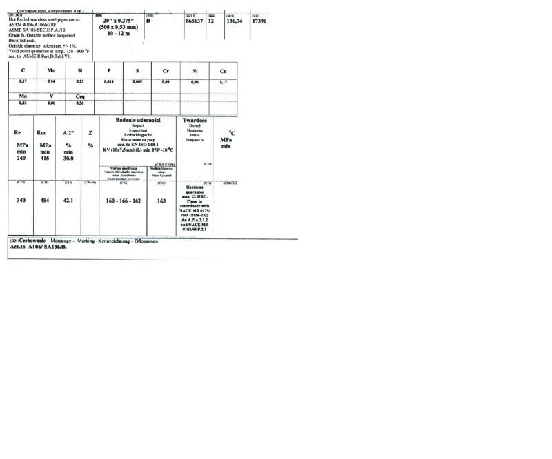 BS PD CEN ISO/TR