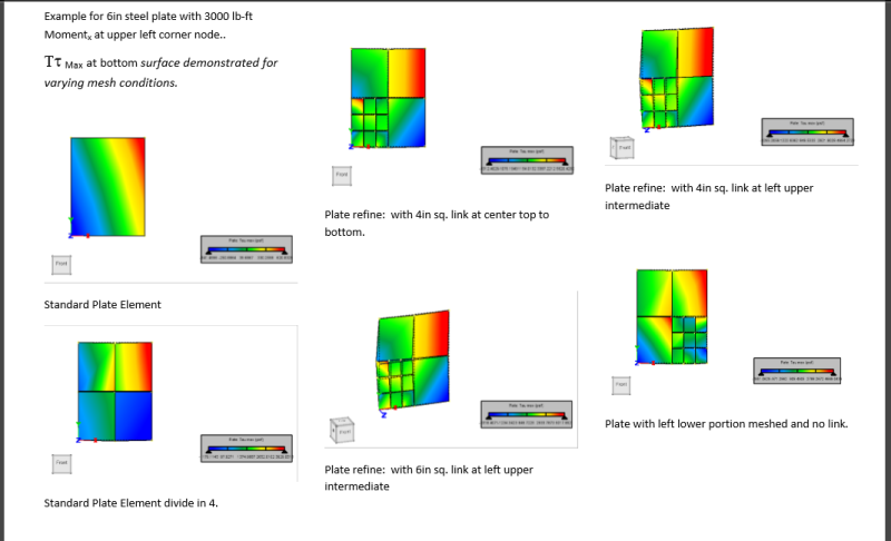 How to find values between nodes in finite element - Finite