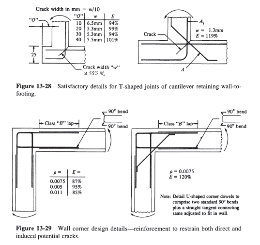 Concrete Wall Joints And Corner Details Structural