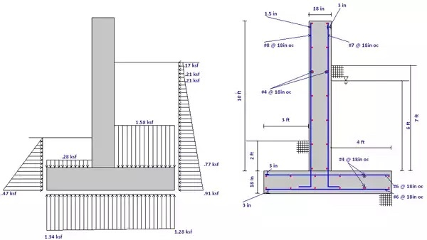 Retaining Wall Flexural Reinforcement From Stem Into