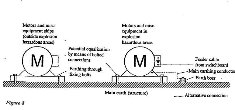 LV 480V Motor Earth theminal Inside terminal box - Electric motors ...