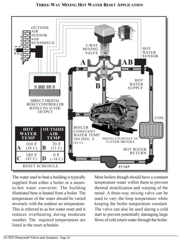 Non-condensing Boiler Pumping With 3-way Valve  R