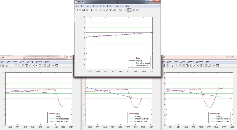 MatLab: handling real-time data while trending, continue trend with