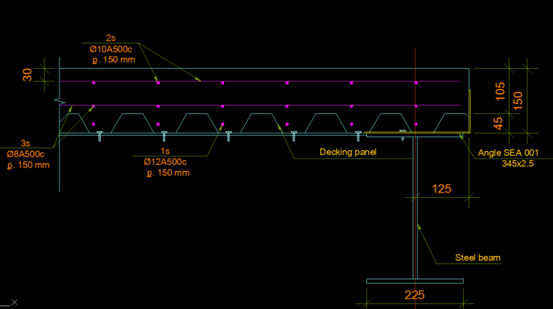 Heavy concentrated dynamic load on slab - Structural