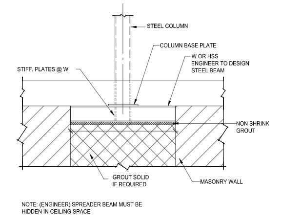 Concentrated Load on CMU Wall - Structural engineering