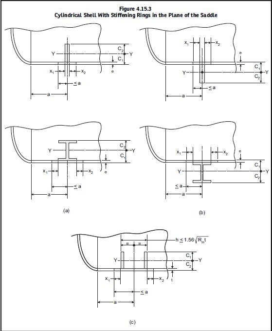 ASME Section VIII Division 2 (2015) Figure 4 15 3-4 - ASME